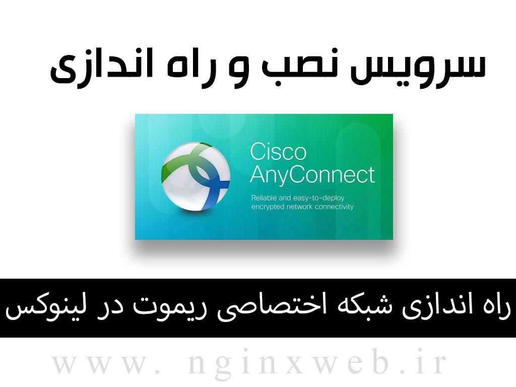 15261082129071 نصب و کانفیگ و راه اندازی سیسکو (Cisco Any Connect)