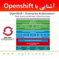 Openshift در لینوکس چیست و چگونه کار میکند؟
