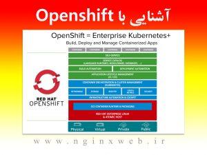 15572096272157 300x225 openshift