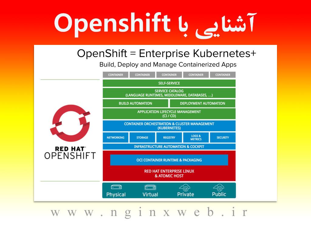 15572096272157 Openshift در لینوکس چیست و چگونه کار میکند؟