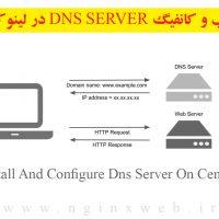 آموزش نصب و کانفیگ Dns Server در لینوکس توزیع Centos