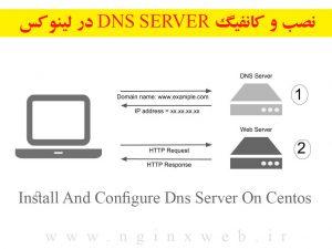 1557520441740 300x225 dns server install