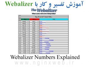 15686979586384 300x225 webalizer explain